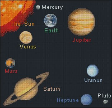 Solar System - Click Image to Close